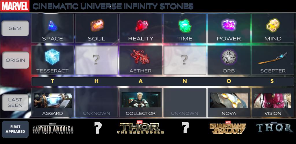 MCU Infinity Stones DU_zpsxrmvilse